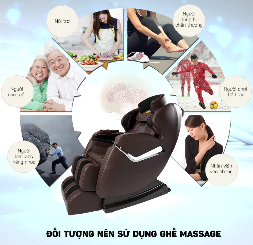 ghe-massage-usa-h199-2019-doi-tuong